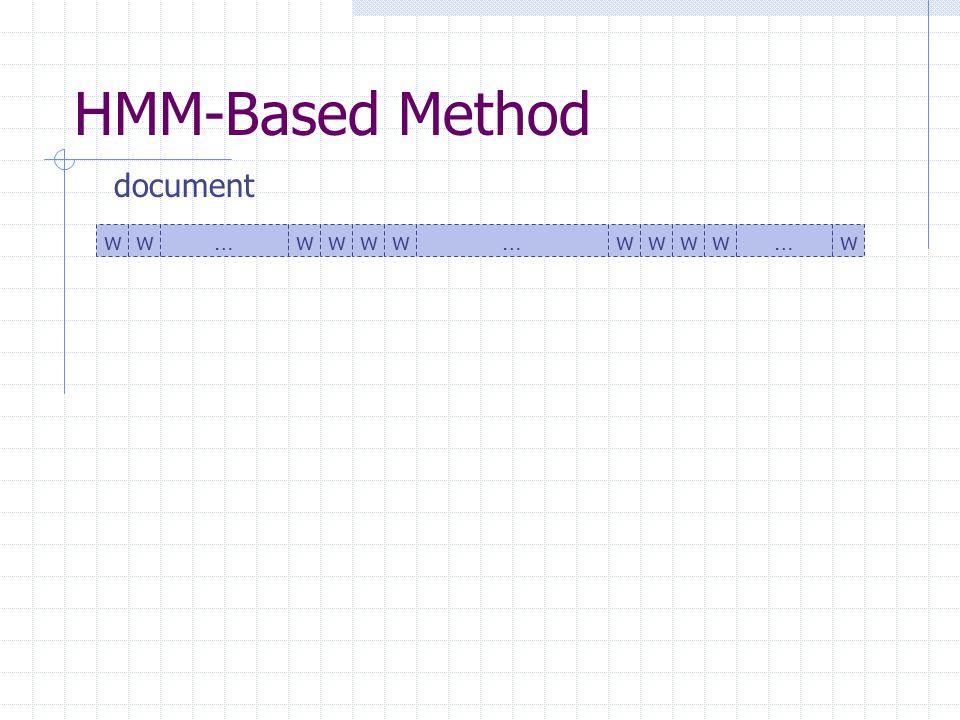 HMM-Based Method ww…ww…wwwww…ww document