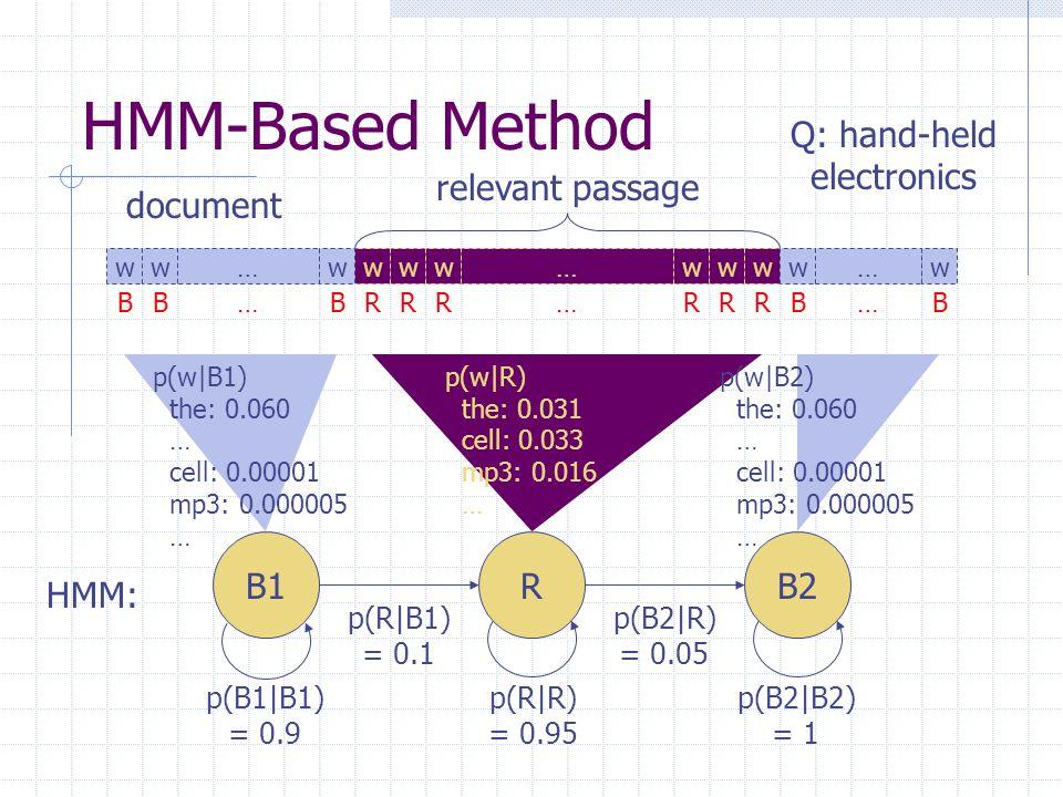 HMM-Based Method p(w|B1) the: 0.060 … cell: 0.00001 mp3: 0.000005 … p(w|R) the: 0.031 cell: 0.033 mp3: 0.016 … p(w|B2) the: 0.060 … cell: 0.00001 mp3: 0.000005 … B1RB2 p(R|B1) = 0.1 p(B2|R) = 0.05 p(B1|B1) = 0.9 p(R|R) = 0.95 p(B2|B2) = 1 HMM: BR…BB…RRRRB…BR relevant passage ww…ww…wwwww…ww document Q: hand-held electronics