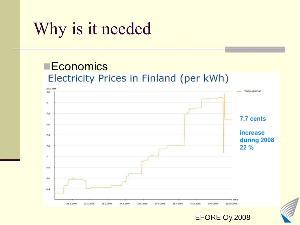 Why is it needed Economics EFORE Oy,2008