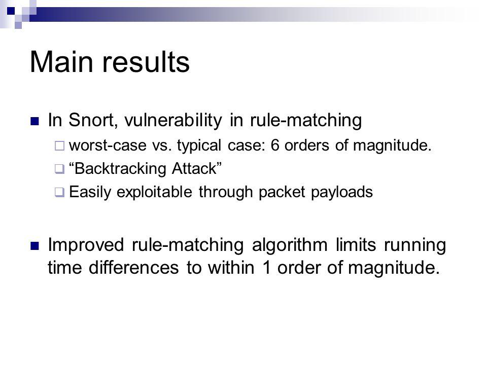 Measurement results Rule number Slowdown factor w.r.t.
