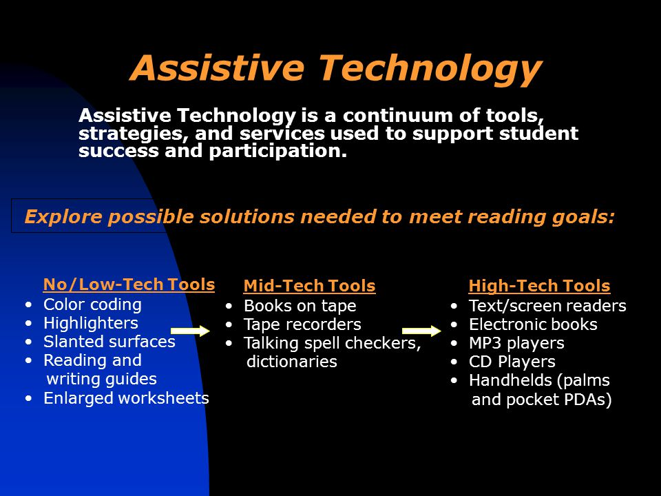 Assistive Technology is a continuum of tools, strategies, and services used to support student success and participation.