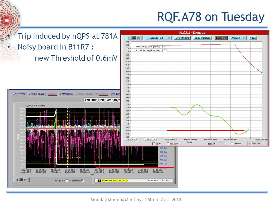 RQF.A78 on Tuesday Trip induced by nQPS at 781A Noisy board in B11R7 : new Threshold of 0.6mV Monday Morning Meeting : 26th of April 2010