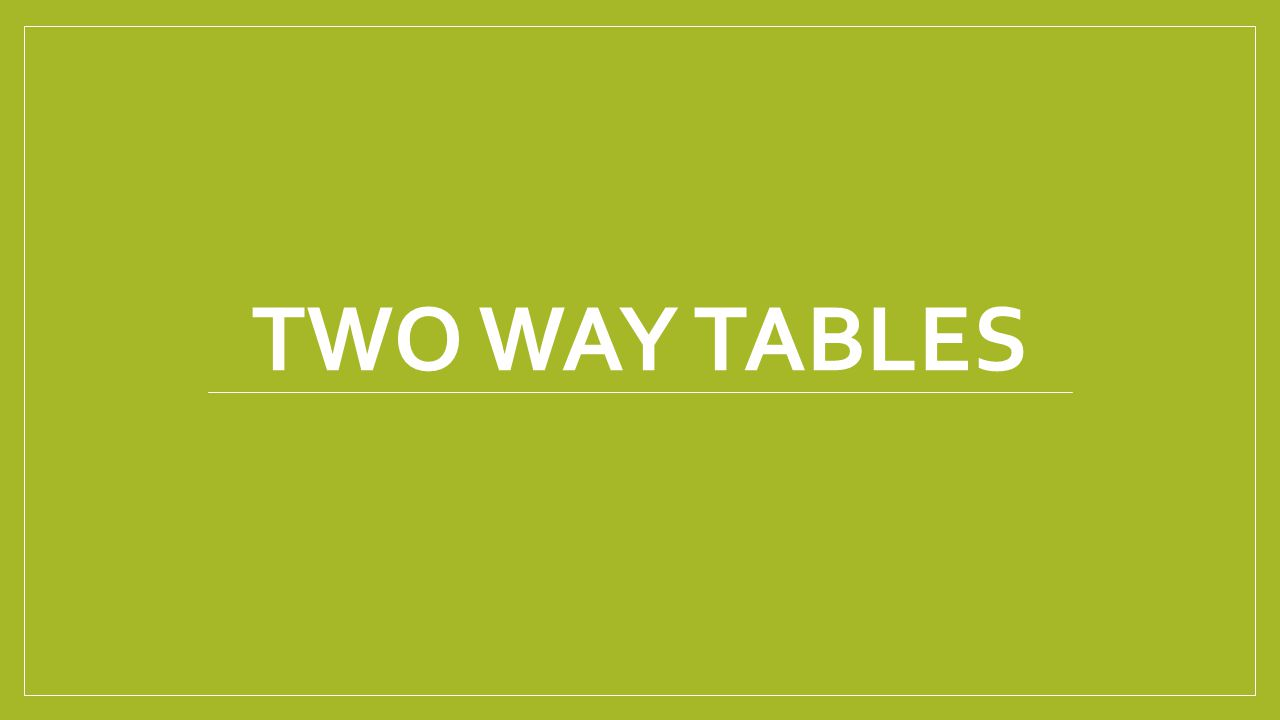 Let's Review A two-way table shows data that pertain t o two different categories.
