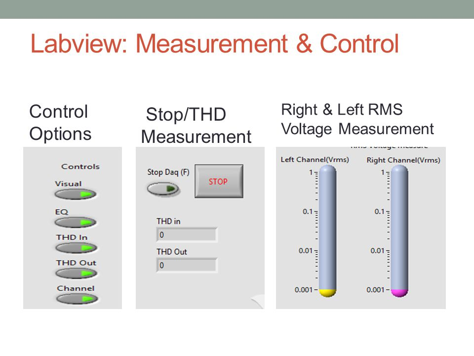 Labview: Measurement & Control Control Options Stop/THD Measurement Right & Left RMS Voltage Measurement