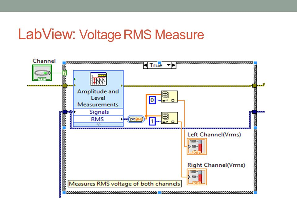 LabView: Voltage RMS Measure