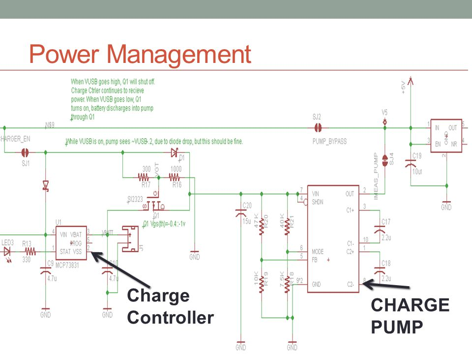 Power Management CHARGE PUMP Charge Controller