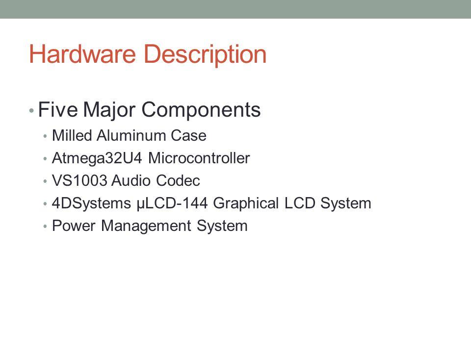 LCD: Menus 1.Main Menu 2. Song Navigation Menus 3.