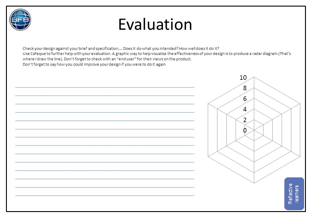 Evaluation Check your design against your brief and specification…. Does it do what you intended? How well does it do it? Use Cafeque to further help