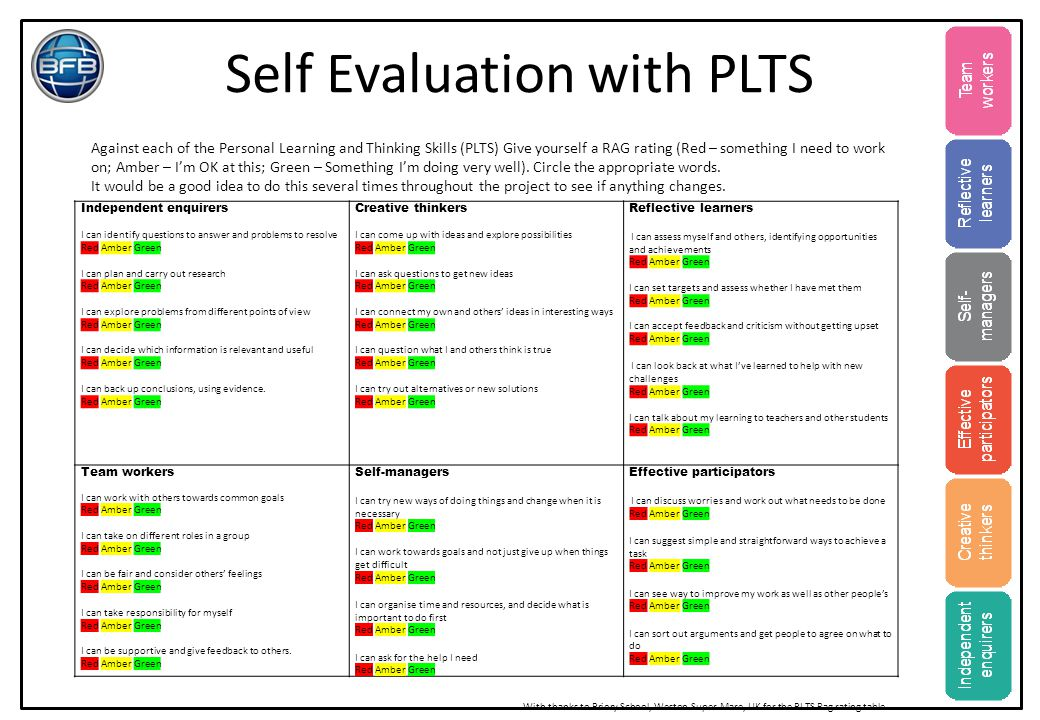 Self Evaluation with PLTS Independent enquirers I can identify questions to answer and problems to resolve Red Amber Green I can plan and carry out re
