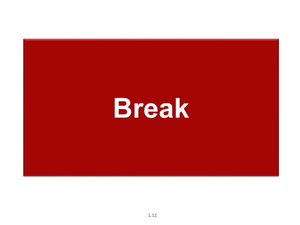 Break 1.12