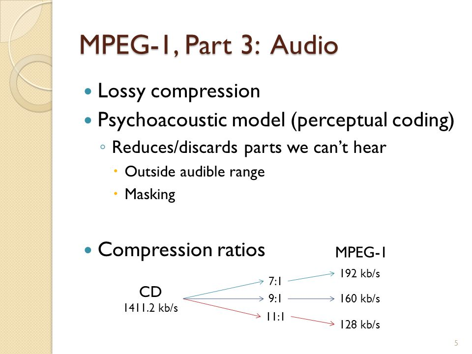 MPEG-1, Part 3: Audio 2 channels 3 hierarchical layers ◦ Increasing complexity, efficiency  [MP2] 192 kb/s = [MP3] 128 kb/s (quality) ◦ Backwards-compatible 16