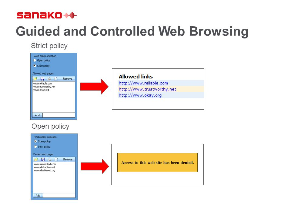 Guided and Controlled Web Browsing Strict policy Open policy
