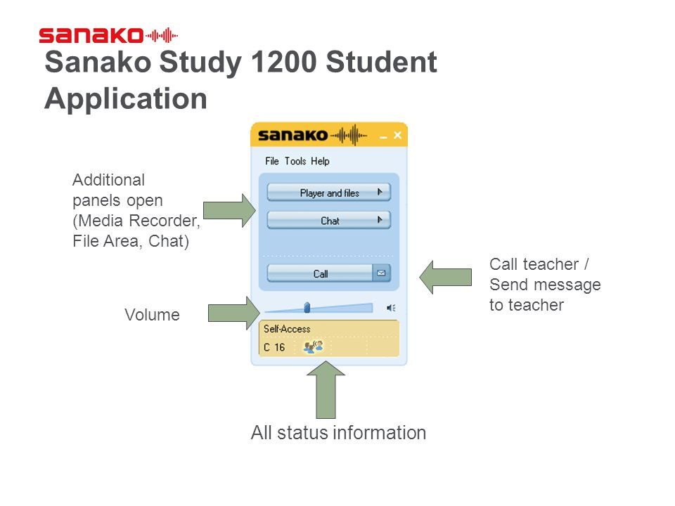 Sanako Study 1200 Student Application Additional panels open (Media Recorder, File Area, Chat) Call teacher / Send message to teacher All status infor