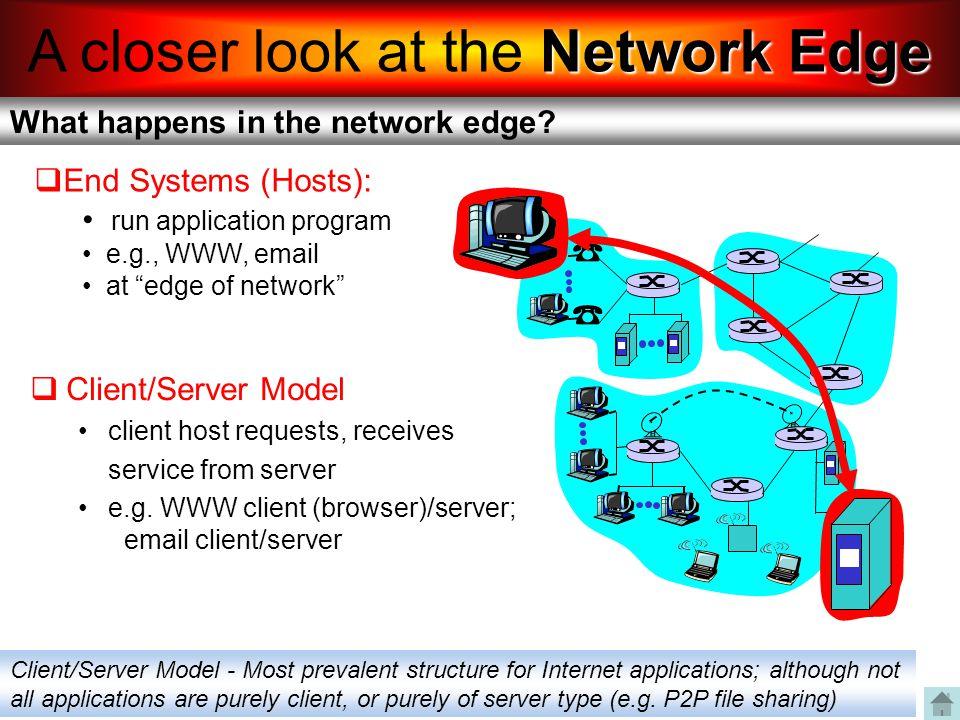  Client/Server Model client host requests, receives service from server e.g. WWW client (browser)/server; email client/server Network Edge A closer l