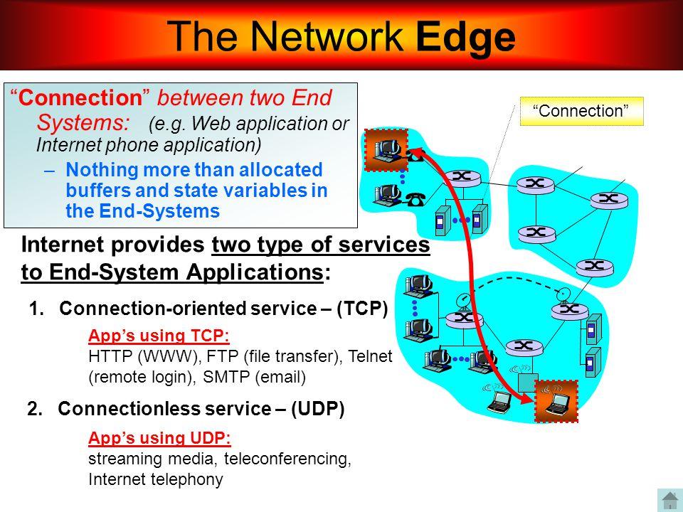 Goal: data transfer between end system.
