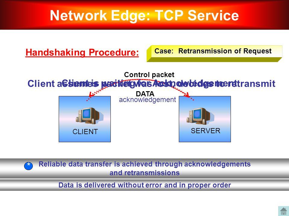 Handshaking Procedure: Network Edge: TCP Service Control packet CLIENT SERVER acknowledgement Client is waiting for Acknowledgement DATA Reliable data
