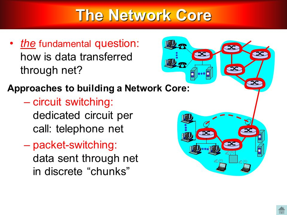 the fundamental question: how is data transferred through net? –circuit switching: dedicated circuit per call: telephone net –packet-switching: data s
