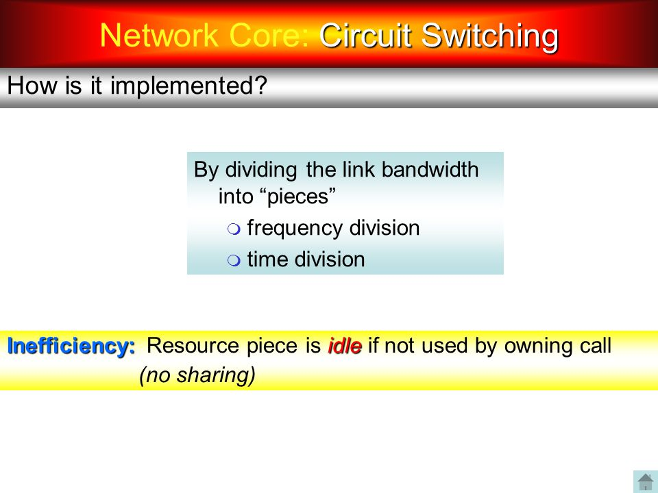 """How is it implemented? By dividing the link bandwidth into """"pieces""""  frequency division  time division Circuit Switching Network Core: Circuit Switc"""