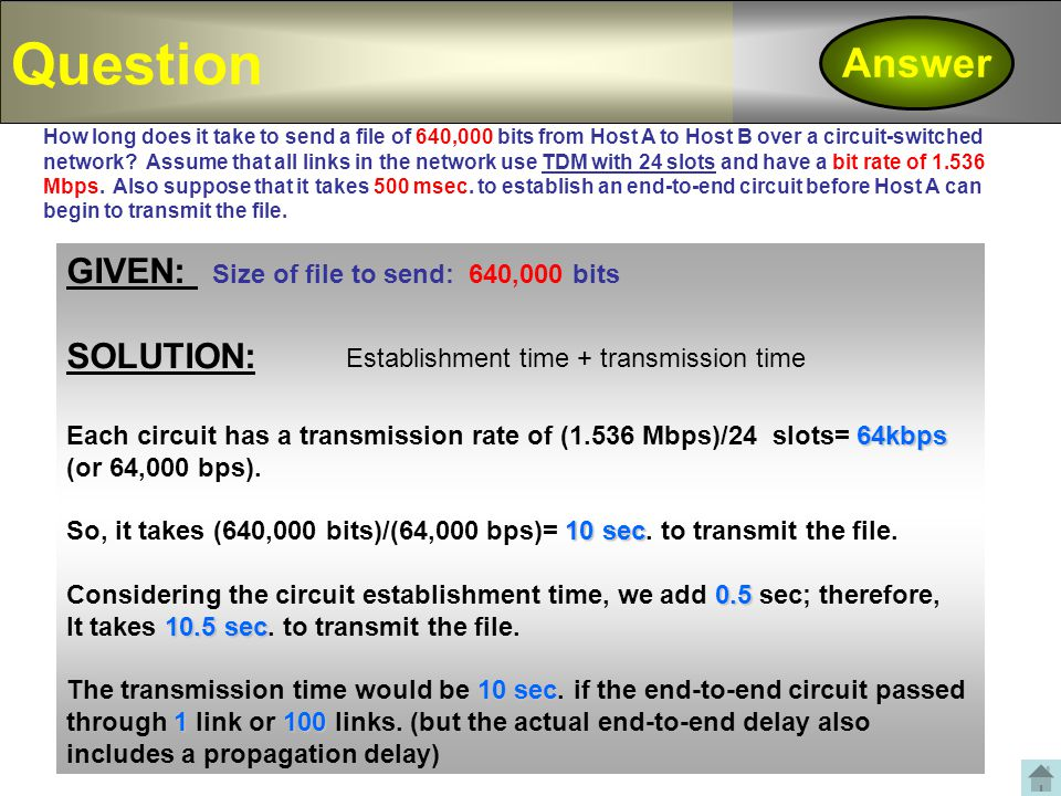 Question GIVEN: Size of file to send: 640,000 bits SOLUTION: 64kbps Each circuit has a transmission rate of (1.536 Mbps)/24 slots= 64kbps (or 64,000 b