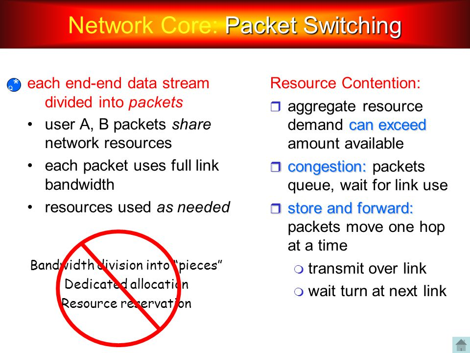 each end-end data stream divided into packets user A, B packets share network resources each packet uses full link bandwidth resources used as needed