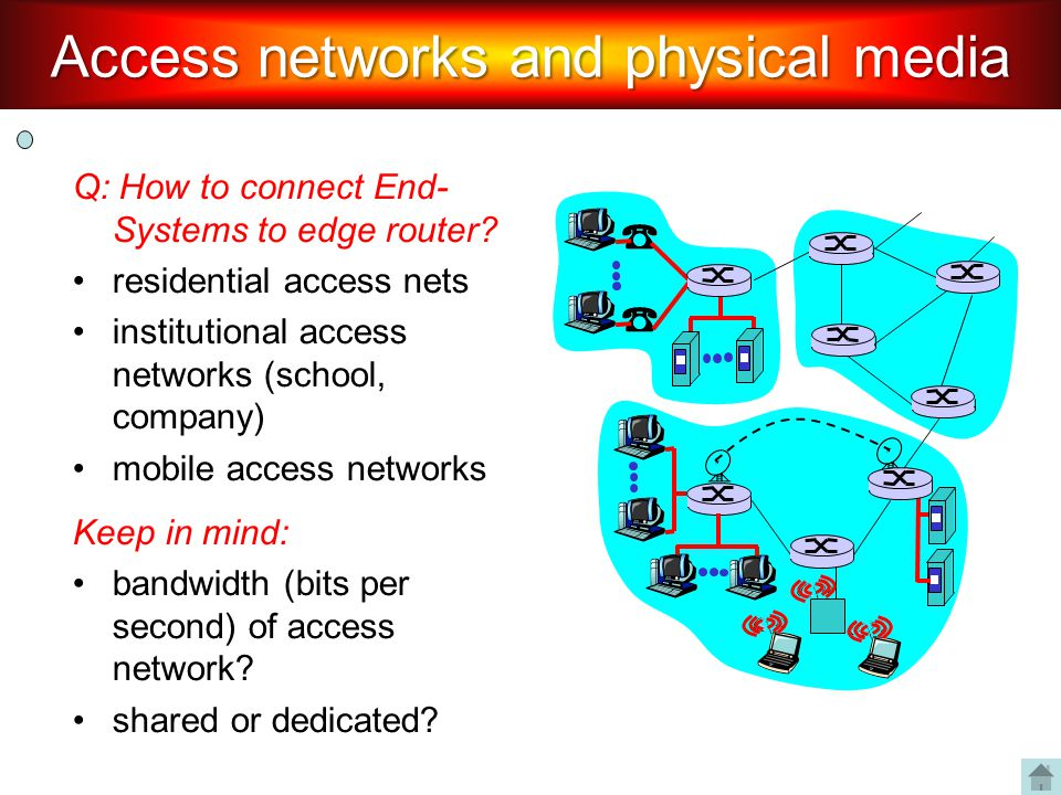 Q: How to connect End- Systems to edge router? residential access nets institutional access networks (school, company) mobile access networks Keep in
