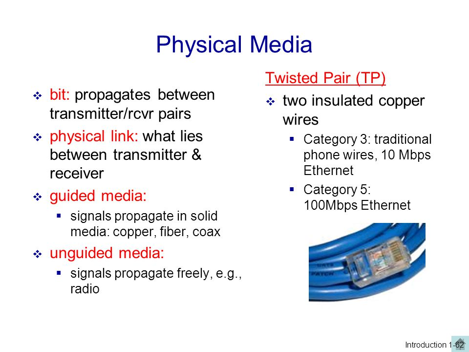 Physical Media  bit: propagates between transmitter/rcvr pairs  physical link: what lies between transmitter & receiver  guided media:  signals pr