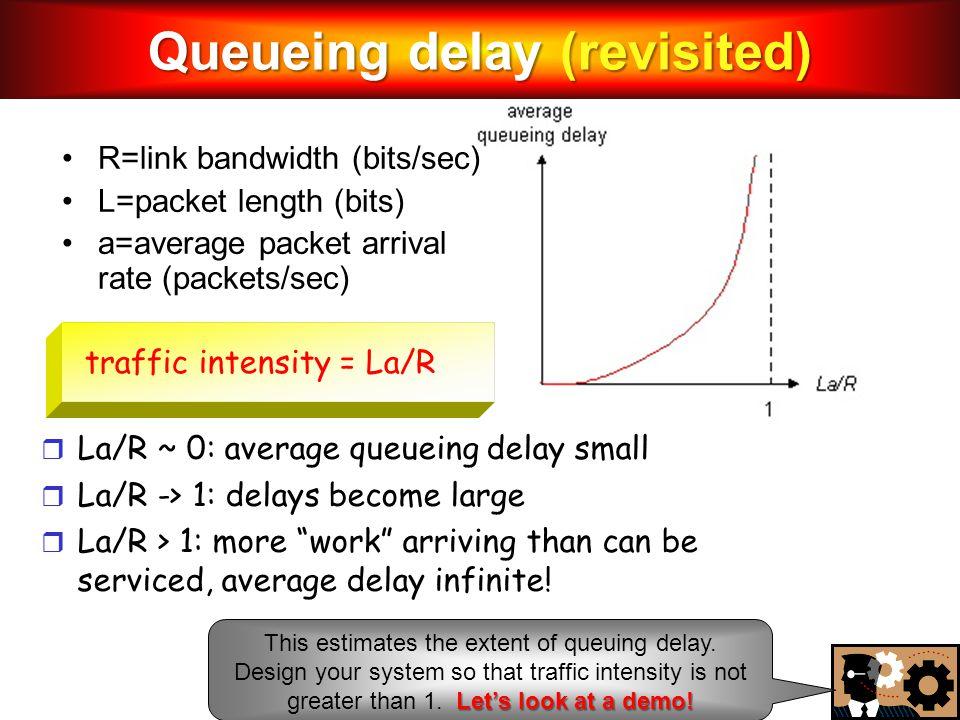 R=link bandwidth (bits/sec) L=packet length (bits) a=average packet arrival rate (packets/sec) traffic intensity = La/R  La/R ~ 0: average queueing d