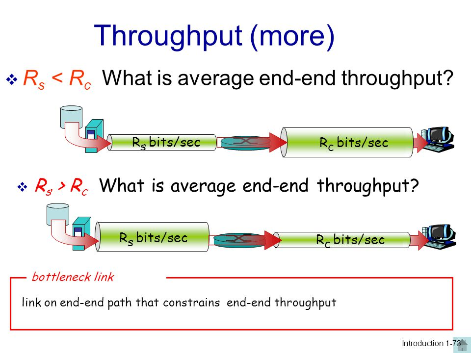 Throughput: Internet scenario 10 connections (fairly) share backbone bottleneck link R bits/sec RsRs RsRs RsRs RcRc RcRc RcRc R  per-connection end-end throughput: min(R c,R s,R/10)  in practice: R c or R s is often bottleneck Introduction 1-74 e.g.