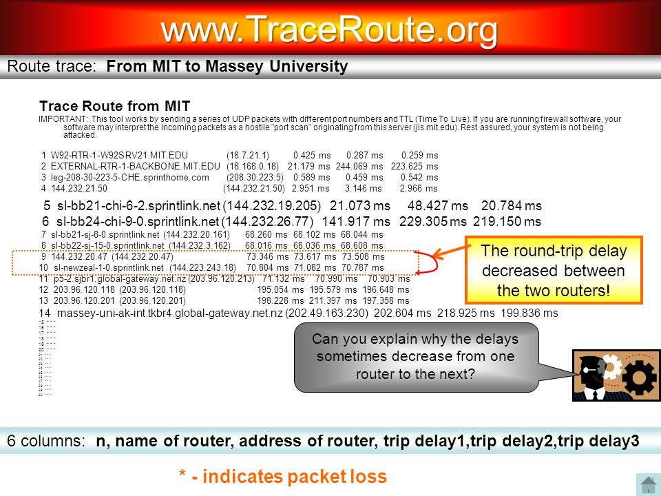 Trace Route from MIT IMPORTANT: This tool works by sending a series of UDP packets with different port numbers and TTL (Time To Live). If you are runn