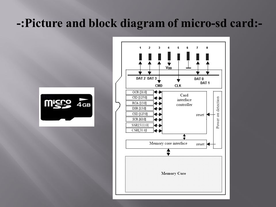 -:Picture and block diagram of micro-sd card:-
