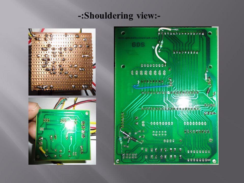 -:Shouldering view:-