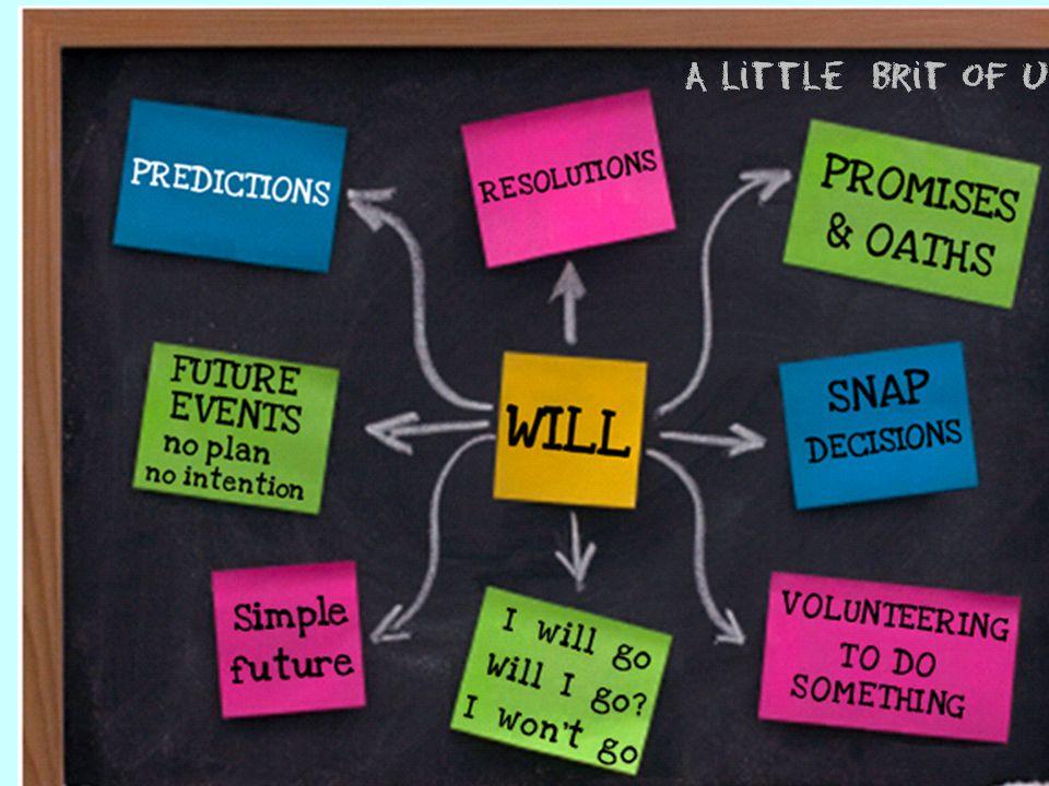 Will-future (form) AFFERMATIVAINTERROGATIVANEGATIVA I will+forma base You will He will She will It will We will You will They will Will I +forma base.