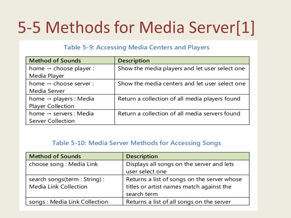 5-5 Methods for Media Server[1]