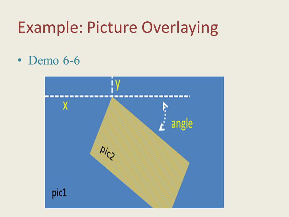 Example: Picture Overlaying Demo 6-6