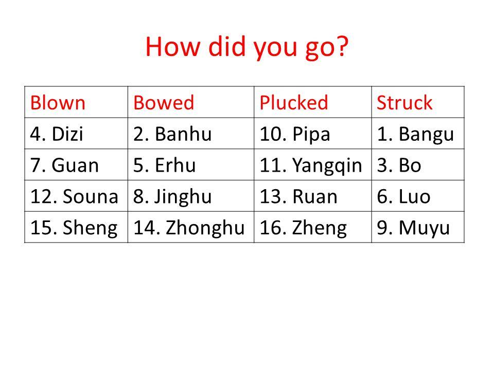 How did you go? BlownBowedPluckedStruck 4. Dizi2. Banhu10. Pipa1. Bangu 7. Guan5. Erhu11. Yangqin3. Bo 12. Souna8. Jinghu13. Ruan6. Luo 15. Sheng14. Z