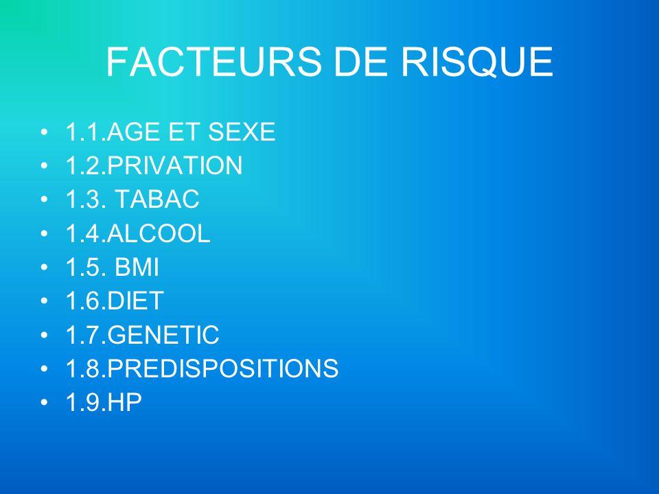 FACTEURS DE RISQUE 1.1.AGE ET SEXE 1.2.PRIVATION 1.3. TABAC 1.4.ALCOOL 1.5. BMI 1.6.DIET 1.7.GENETIC 1.8.PREDISPOSITIONS 1.9.HP