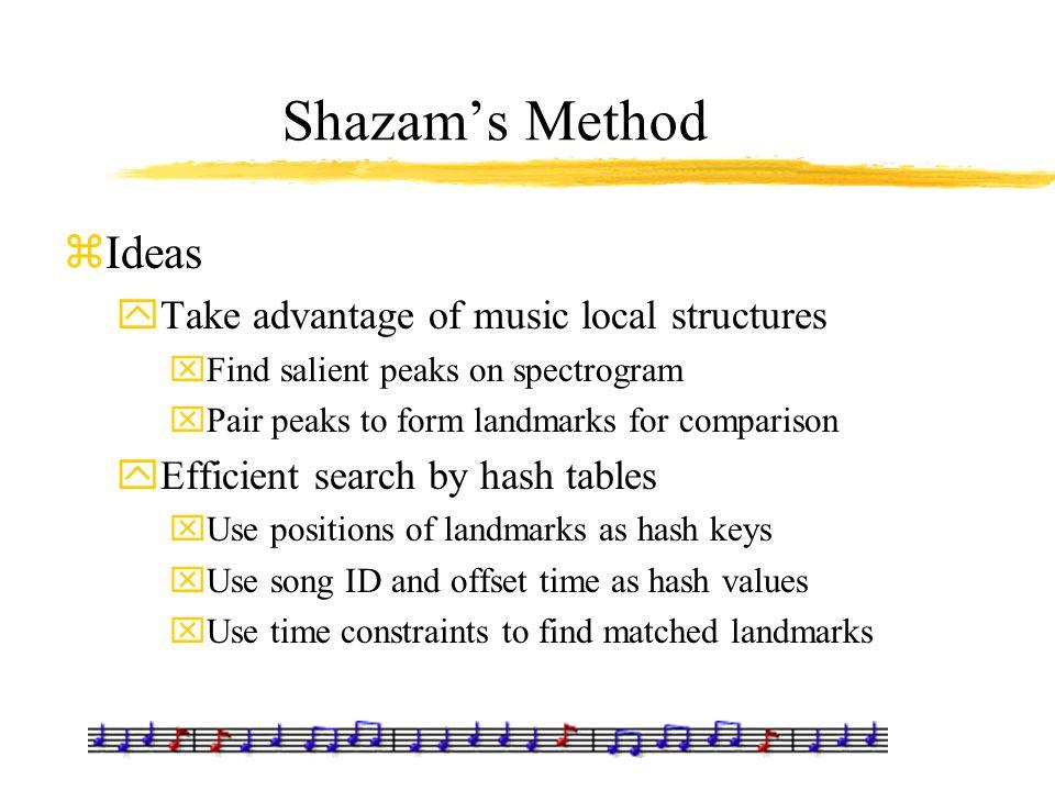 Shazam's Method zIdeas yTake advantage of music local structures xFind salient peaks on spectrogram xPair peaks to form landmarks for comparison yEffi