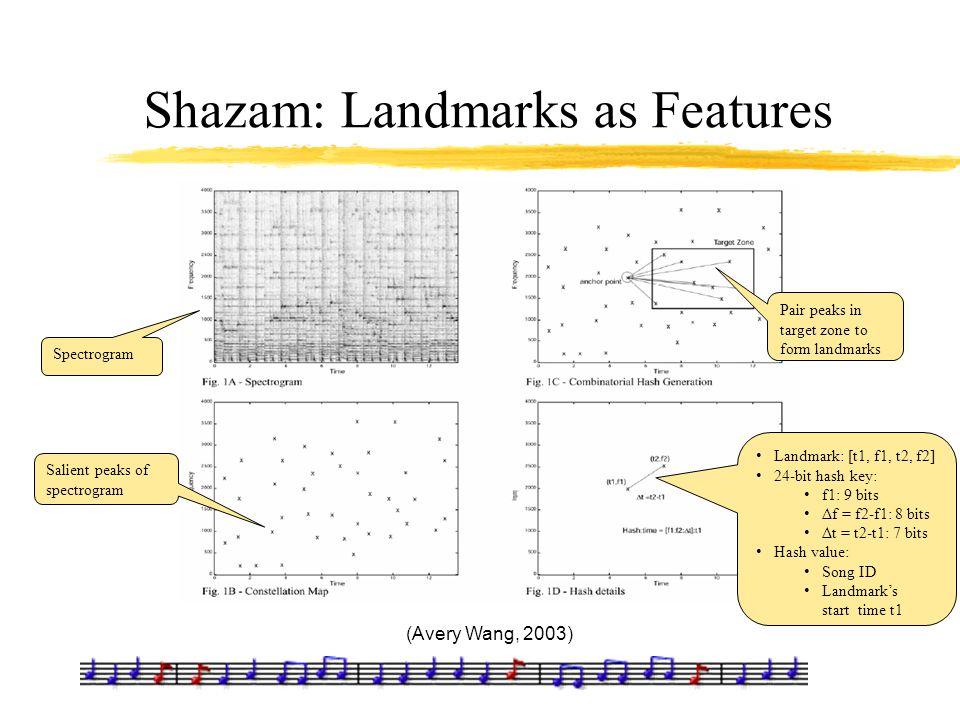 Shazam: Landmarks as Features Spectrogram Salient peaks of spectrogram Pair peaks in target zone to form landmarks Landmark: [t1, f1, t2, f2] 24-bit h