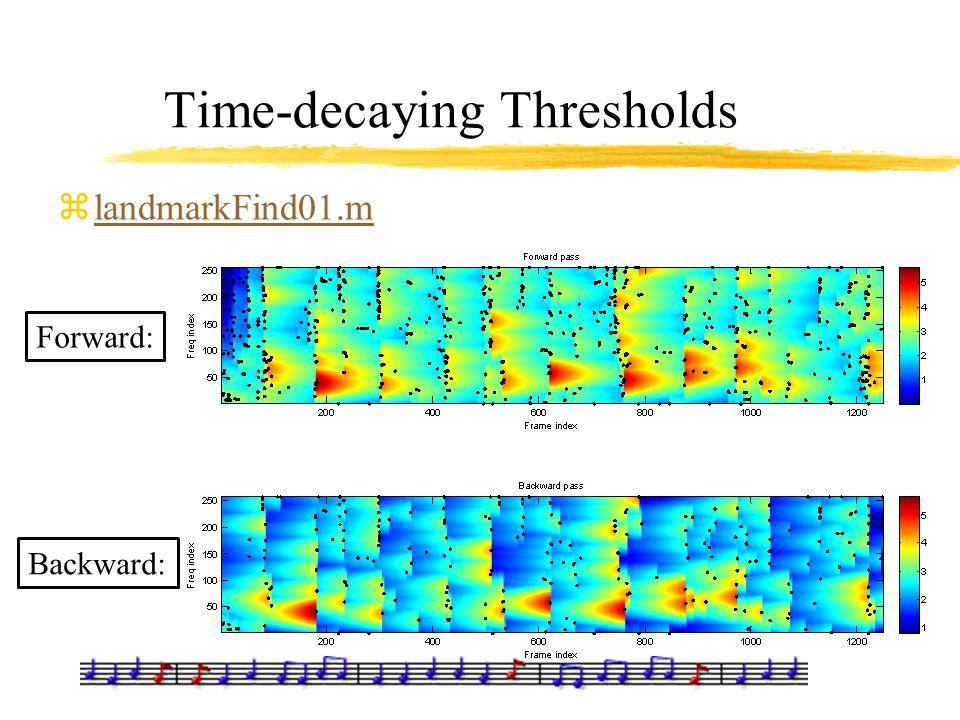 Time-decaying Thresholds zlandmarkFind01.mlandmarkFind01.m Forward: Backward: