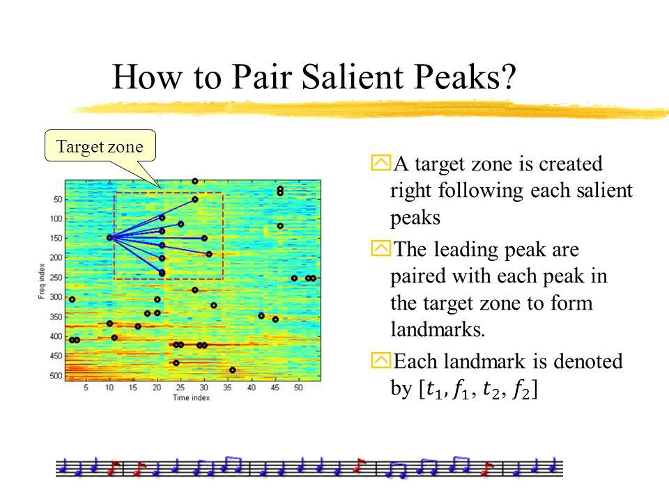How to Pair Salient Peaks? Target zone