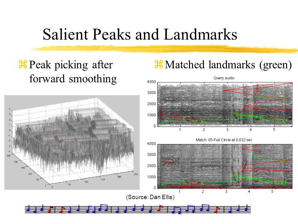 Salient Peaks and Landmarks zPeak picking after forward smoothing zMatched landmarks (green) (Source: Dan Ellis)