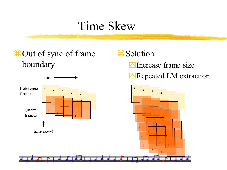 Time Skew zOut of sync of frame boundary zSolution yIncrease frame size yRepeated LM extraction 1 2 3 4 time Reference frames Query frames 5 1 2 3 4 t