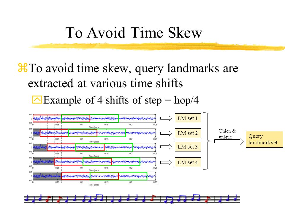 To Avoid Time Skew zTo avoid time skew, query landmarks are extracted at various time shifts yExample of 4 shifts of step = hop/4 LM set 1 LM set 2 LM
