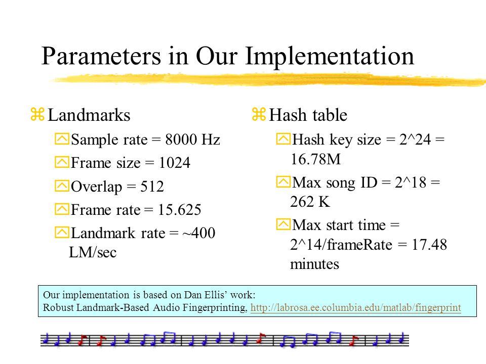 Parameters in Our Implementation zLandmarks ySample rate = 8000 Hz yFrame size = 1024 yOverlap = 512 yFrame rate = 15.625 yLandmark rate = ~400 LM/sec