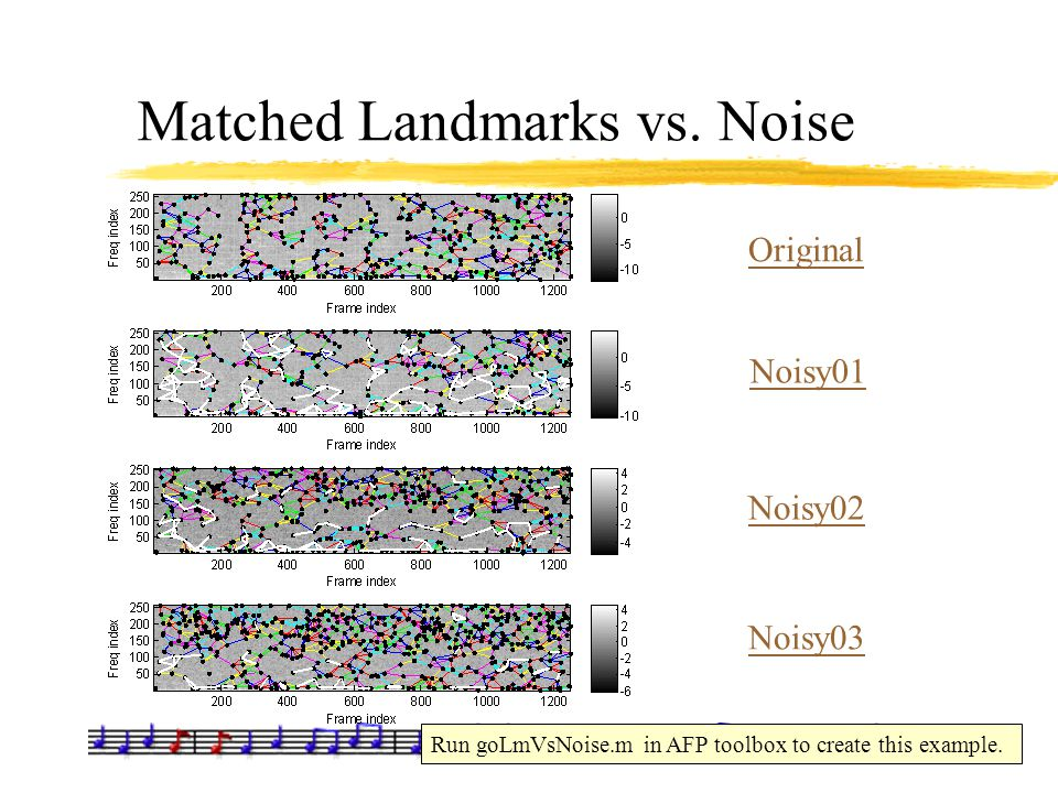 Matched Landmarks vs. Noise Original Noisy01 Noisy02 Noisy03 Run goLmVsNoise.m in AFP toolbox to create this example.