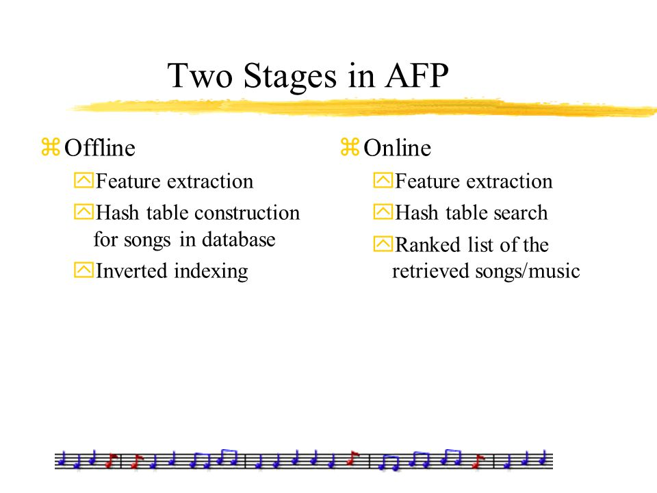Two Stages in AFP zOffline yFeature extraction yHash table construction for songs in database yInverted indexing zOnline yFeature extraction yHash tab