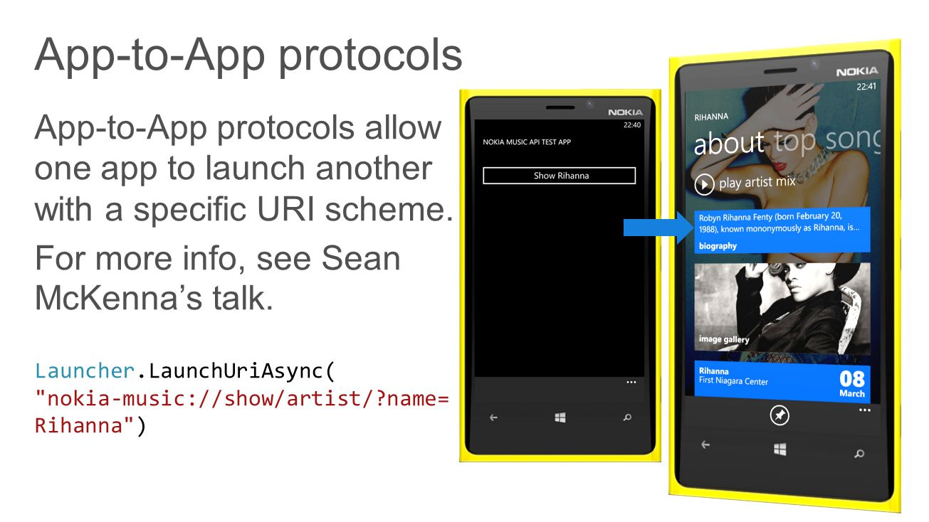 Launch App nokia-music:// Search MP3 store nokia-music://search/anything/?term={term} Show Artist Details nokia-music://show/artist/?id={id} nokia-music://show/artist/?name={name} Play an Artist Mix nokia-music://play/artist/?artist={name} Show Gigs Around You nokia-music://show/gigs/ Search for Gigs nokia-music://search/gigs/?term={term} Show Curated Mixes nokia-music://show/mixes/ Play a Curated Mix nokia-music://play/mix/?id={id} Show Product Details – e.g.
