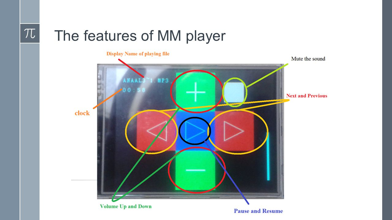 The features of MM player
