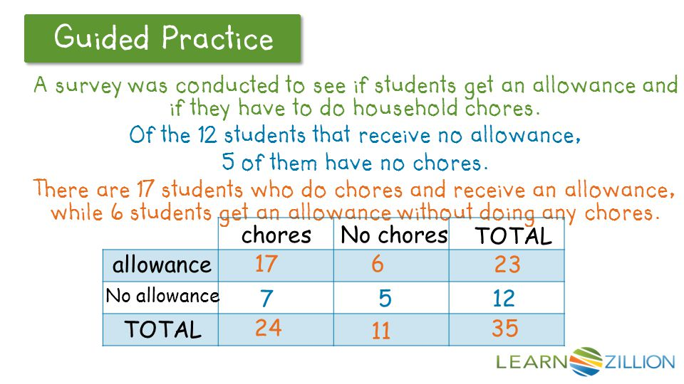 Let's Review Guided Practice A survey was conducted to see if students get an allowance and if they have to do household chores. Of the 12 students th