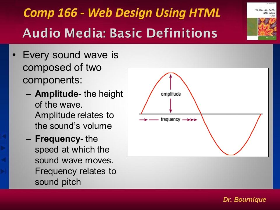 3 Audio Media: Basic Definitions Every sound wave is composed of two components: –Amplitude- the height of the wave.